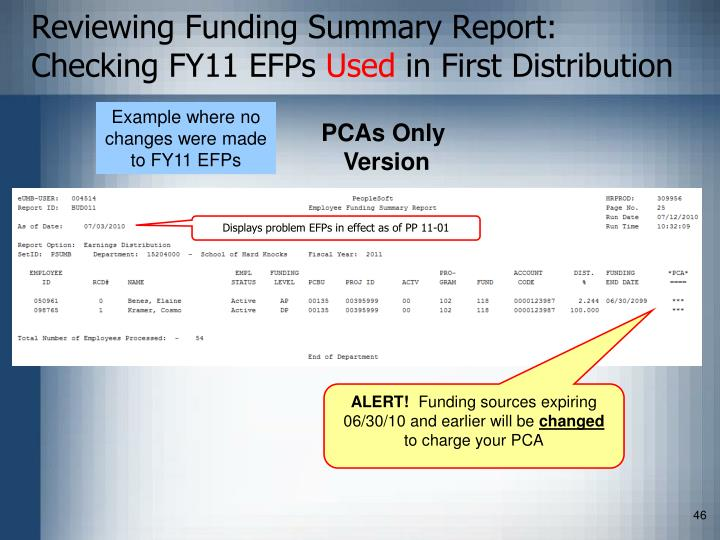 Reviewing Funding Summary Report: