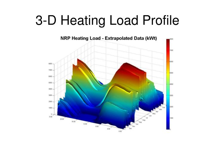 3-D Heating Load Profile