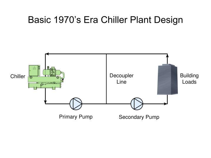 Basic 1970's Era Chiller Plant Design