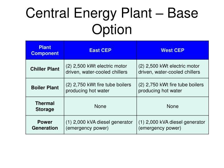 Central Energy Plant – Base Option