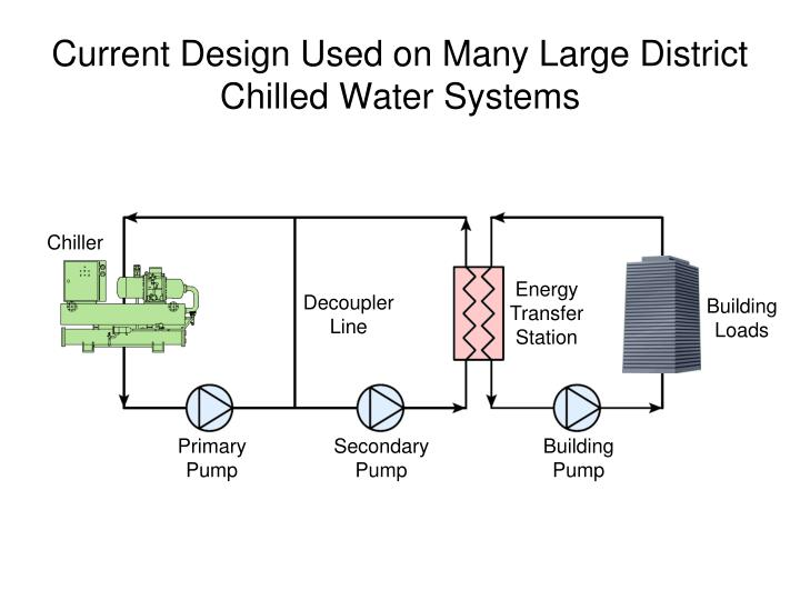 Current Design Used on Many Large District Chilled Water Systems