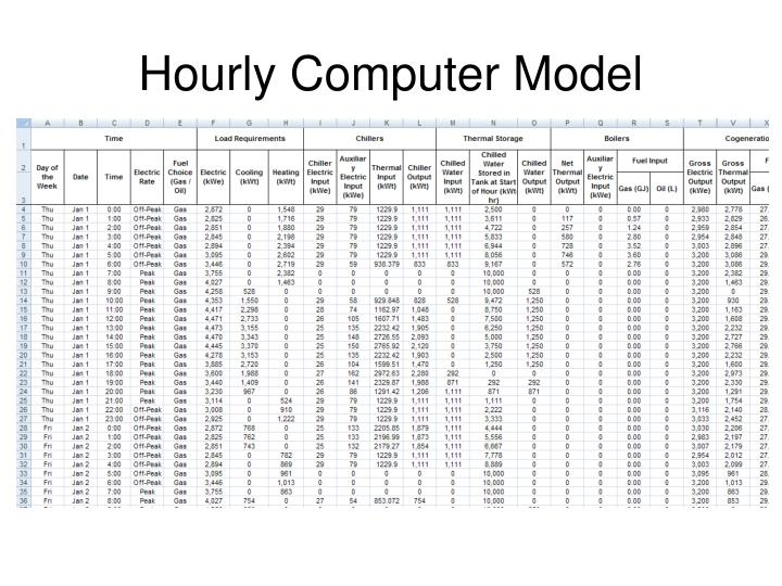 Hourly Computer Model