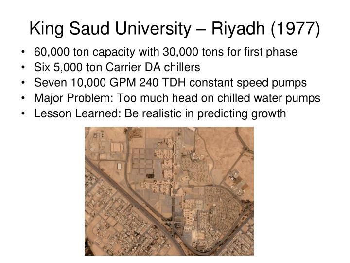 King Saud University – Riyadh (1977)