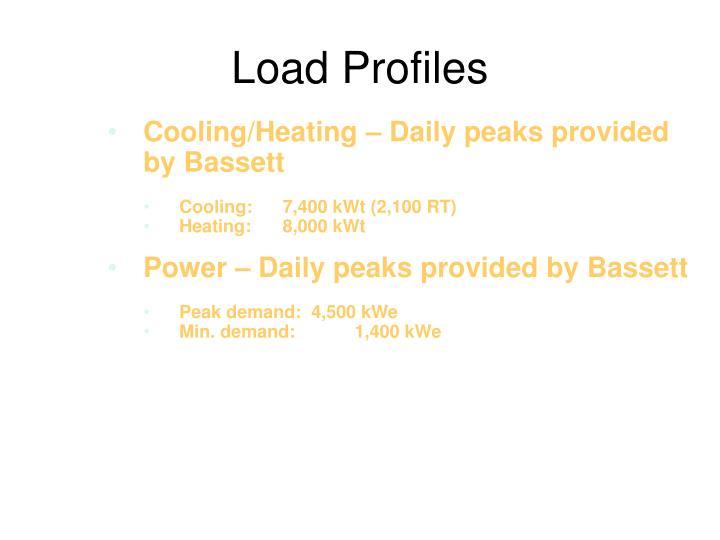 Load Profiles