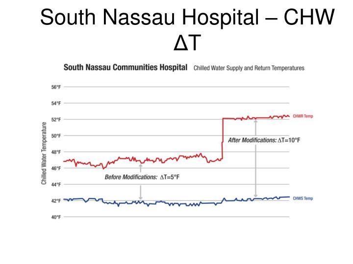 South Nassau Hospital – CHW