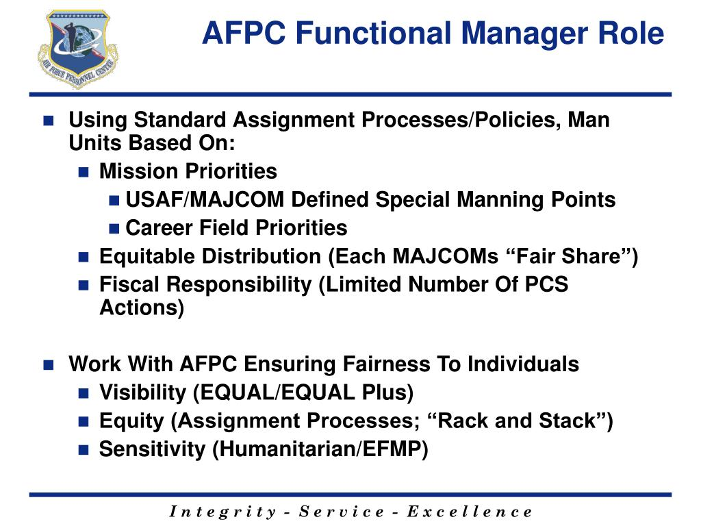 PPT - Airman Assignments AFSC 1C1X1/1C7X1 PowerPoint