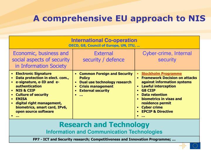 A comprehensive eu approach to nis