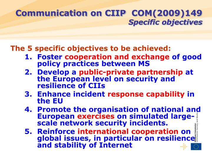 Communication on CIIP