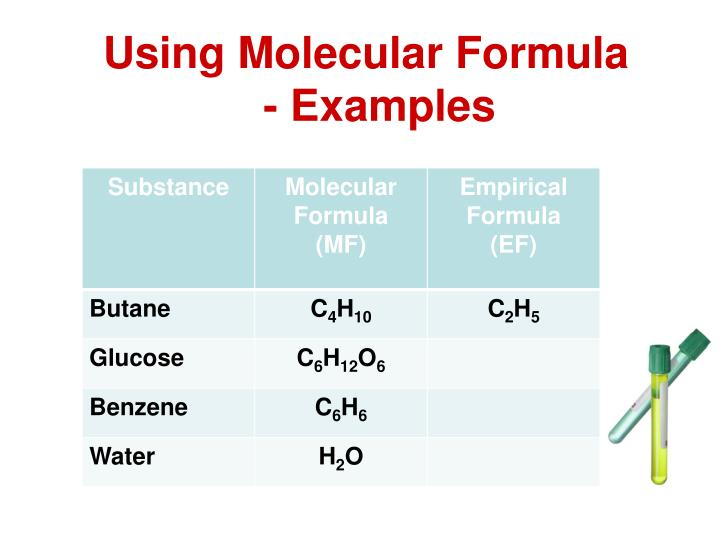 empirical formula pre lab Chemistry unit 5 - empirical formula lab introduction in this experiment, a measured amount of zinc will be allowed to react with hydrochloric pre lab instructions:.