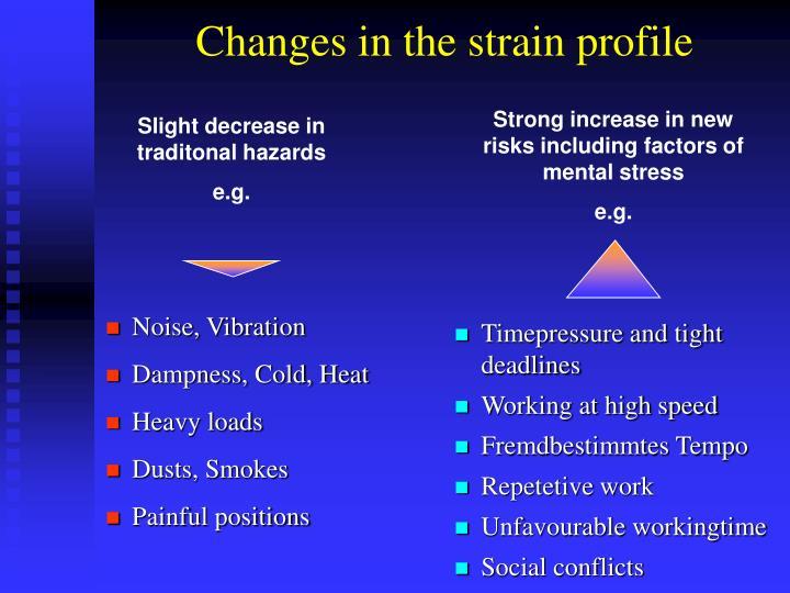 Slight decrease in traditonal hazards