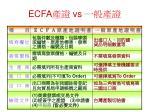 ecfa vs
