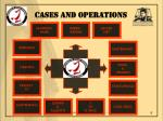 cases and operations