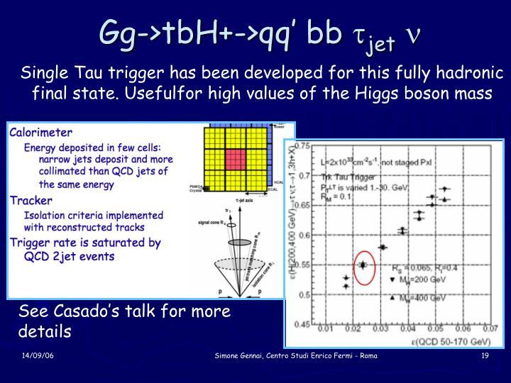 Gg->tbH+->qq' bb