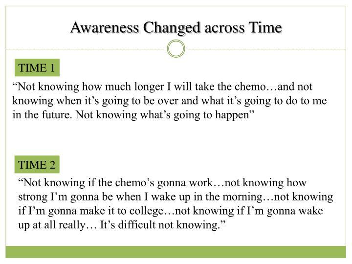 Awareness Changed