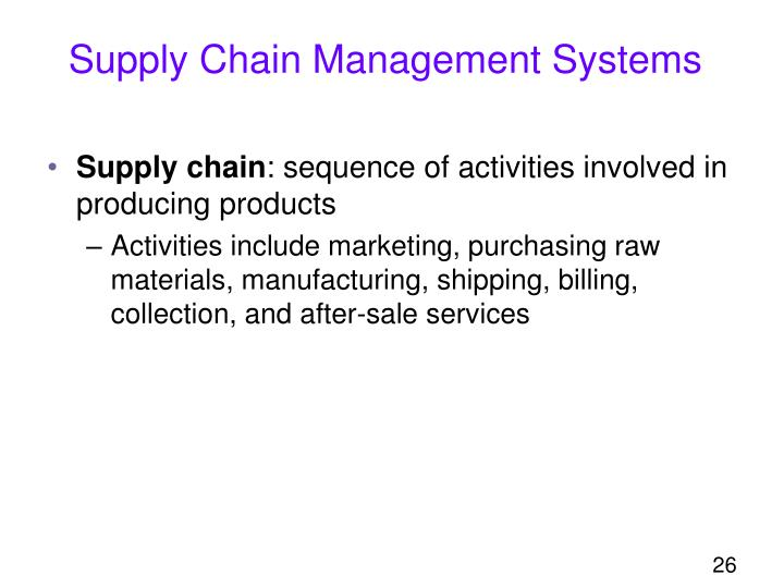Supply Chain Management Systems