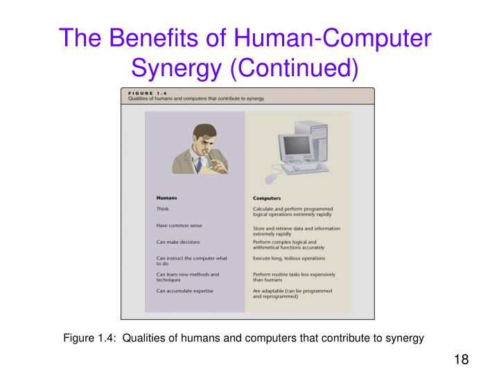The Benefits of Human-Computer Synergy