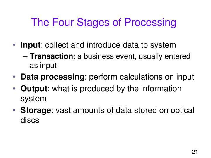 The Four Stages of Processing