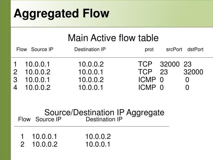 Aggregated Flow