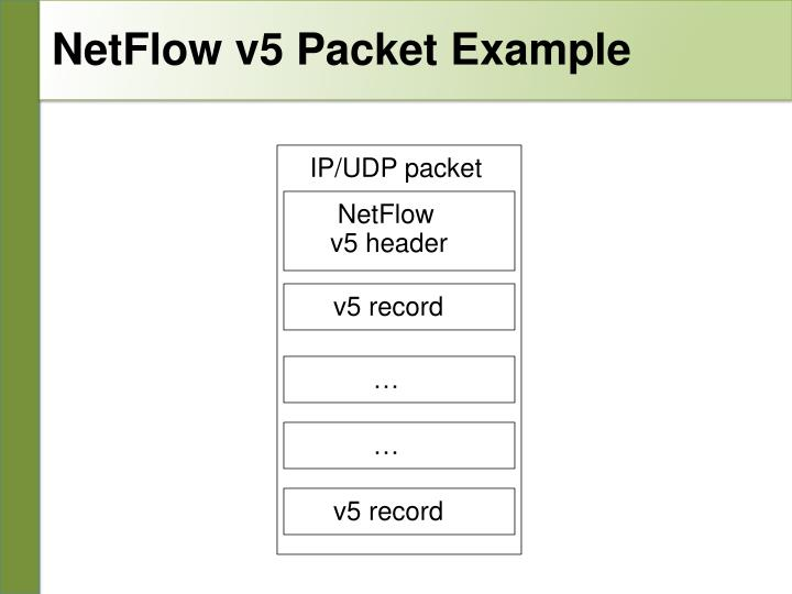 NetFlow v5 Packet Example