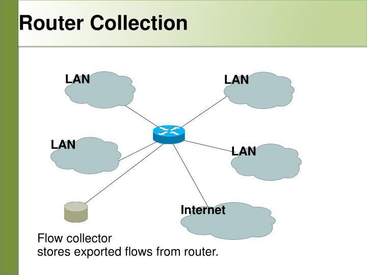 Router Collection