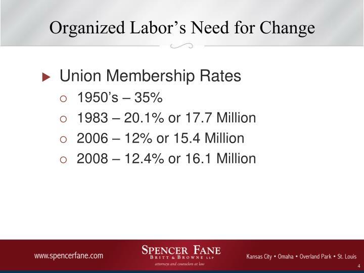 Organized Labor's Need for Change