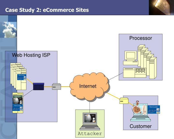 Case Study 2: eCommerce Sites