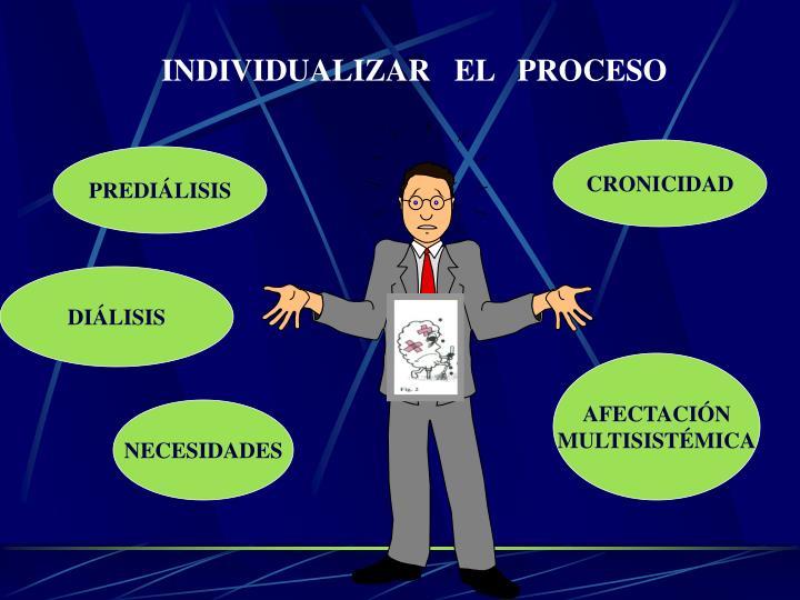INDIVIDUALIZAR   EL   PROCESO