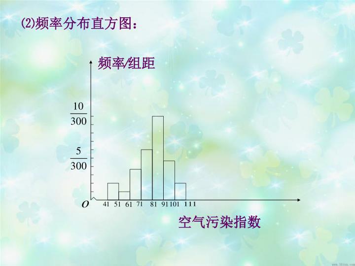 ⑵频率分布直方图: