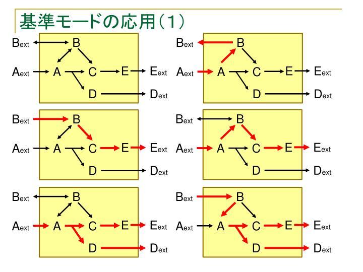 基準モードの応用(1)