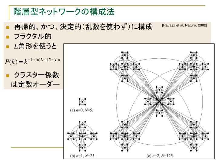 階層型ネットワークの構成法