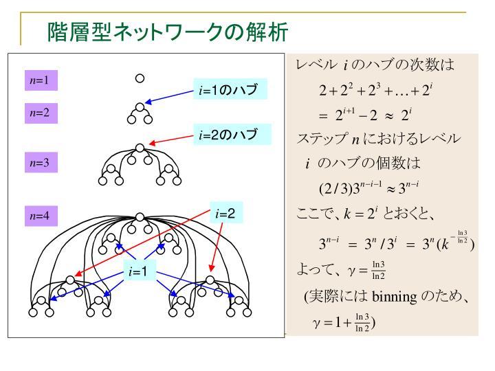 階層型ネットワークの解析