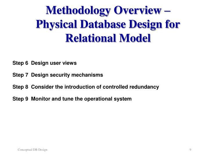 Methodology Overview –