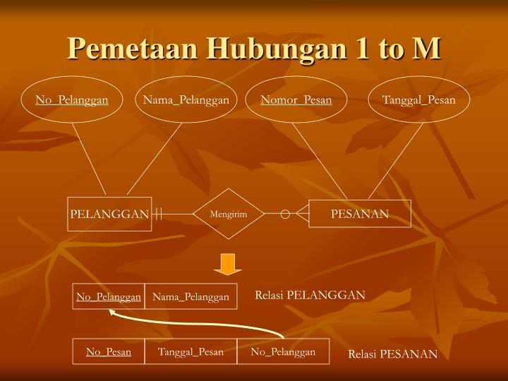 Pemetaan Hubungan 1 to M