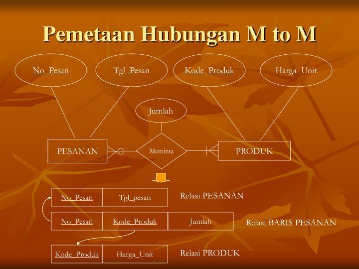 Pemetaan Hubungan M to M
