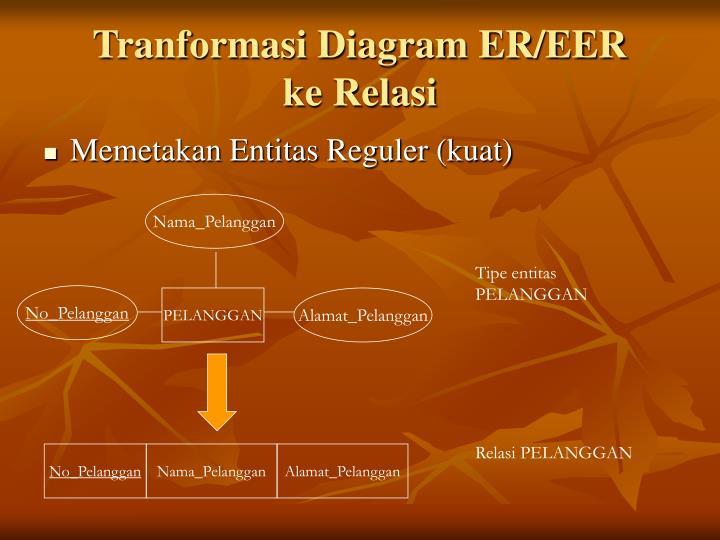Tranformasi Diagram ER/EER