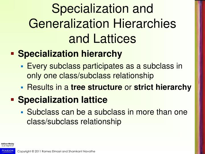 Specialization and Generalization Hierarchies
