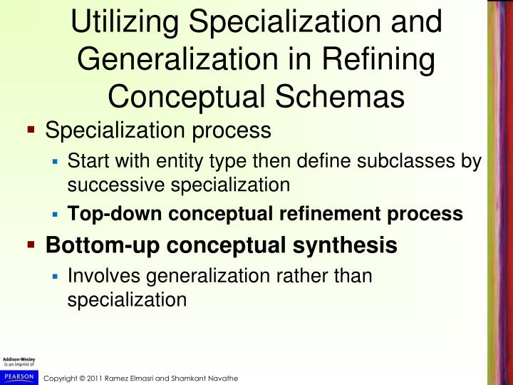 Utilizing Specialization and Generalization in Refining Conceptual Schemas