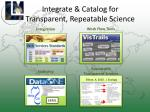 integrate catalog for transparent repeatable science
