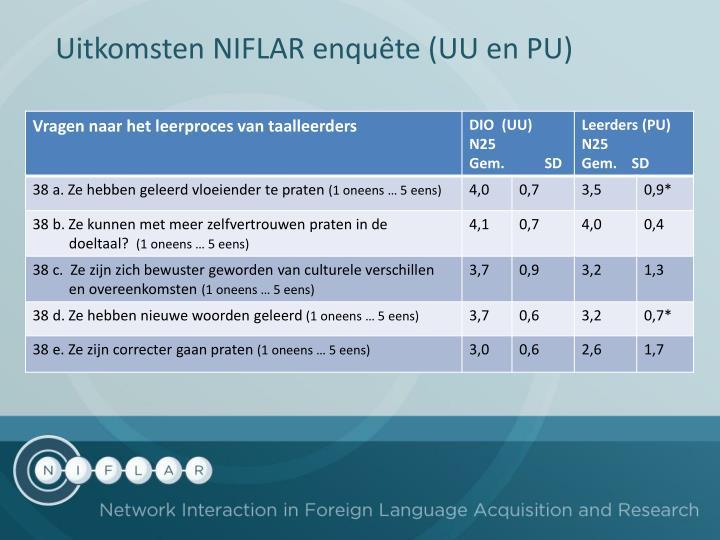 Uitkomsten NIFLAR enquête (UU en PU)