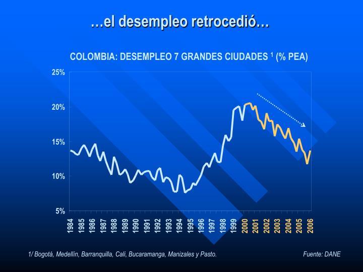 COLOMBIA: DESEMPLEO 7 GRANDES CIUDADES