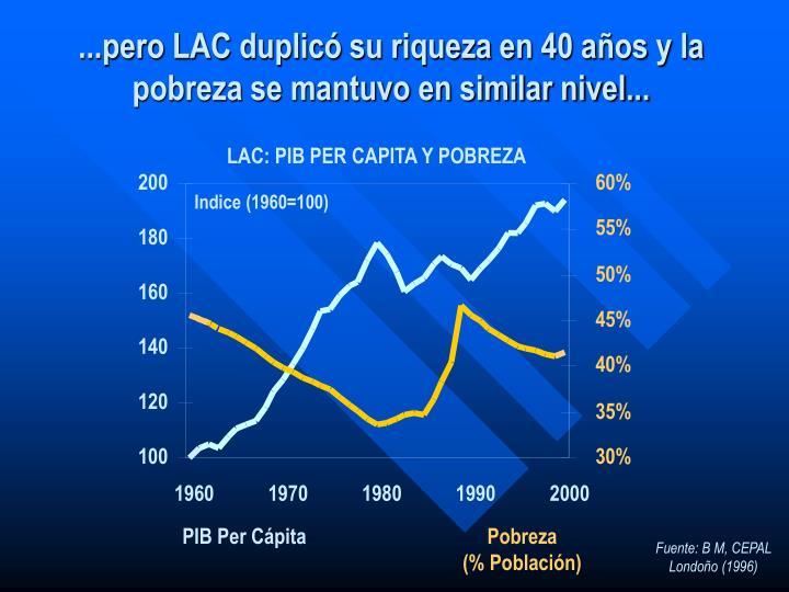 LAC: PIB PER CAPITA Y POBREZA