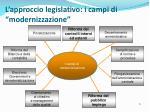 l approccio legislativo i campi di modernizzazione