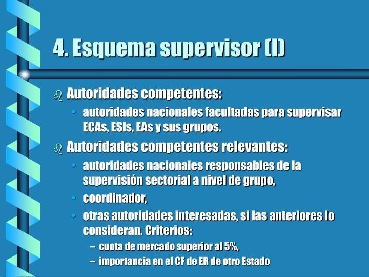4. Esquema supervisor (I)