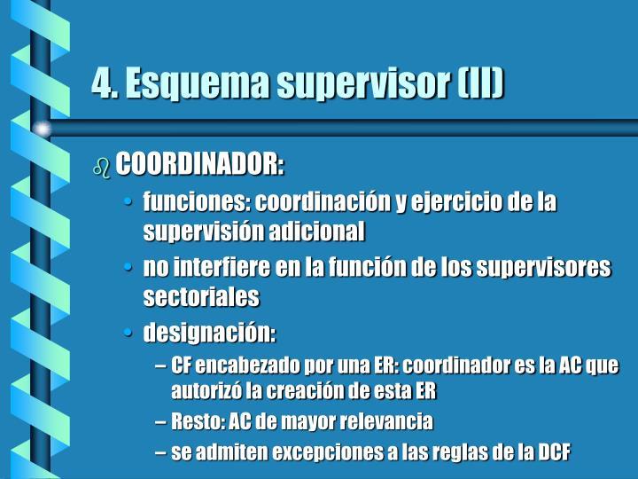 4. Esquema supervisor (II)