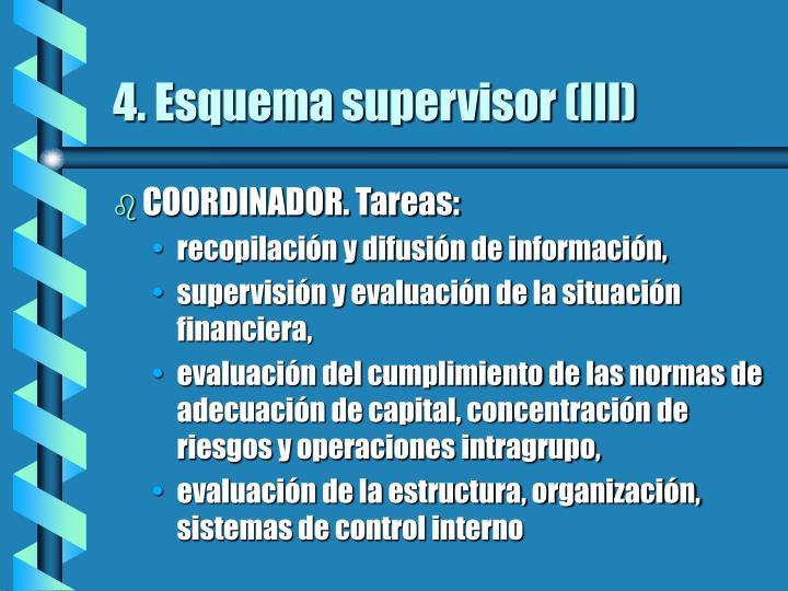 4. Esquema supervisor (III)