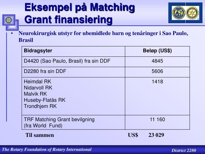 Eksempel på Matching Grant finansiering
