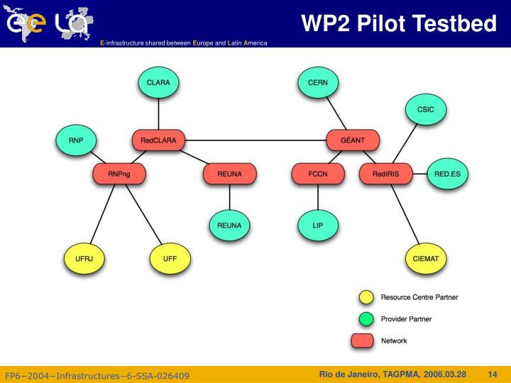 WP2 Pilot Testbed