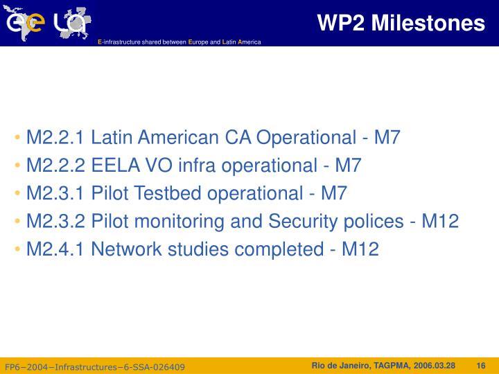 WP2 Milestones