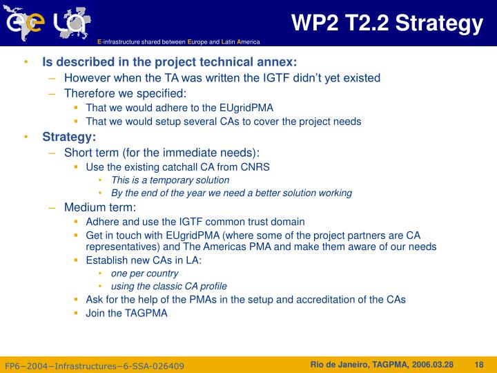 WP2 T2.2 Strategy