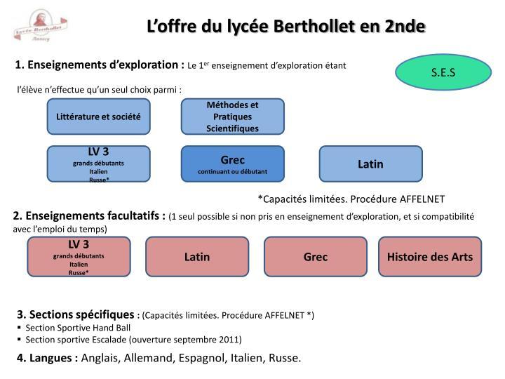 L'offre du lycée Berthollet en 2nde